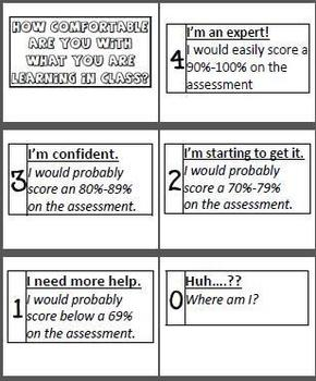 Marzano Student Self-Assessment Scale Mini-Printable Poster