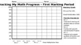 Marzano - Students Tracking Progress Using a Bar Graph