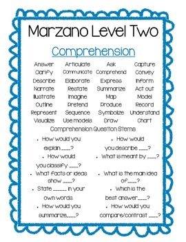Marzano Taxonomy Question Stems High Yield Strategies and Rigor