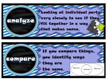Common Core Verbs- Specific to ELA