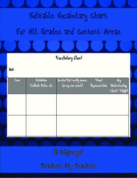 Marzano Vocabulary Chart - Editable for all Grades and Content Areas