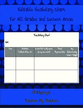 Marzano Vocabulary Chart - Editable for all Grades and Con