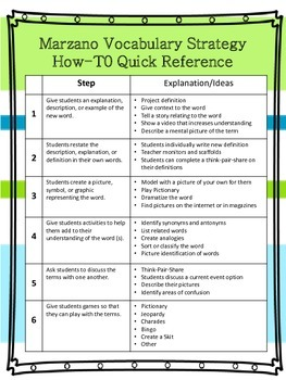 Marzano Vocabulary QR Codes, Activities, and Quick Reference