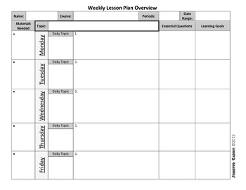 Lesson Plan Template - Weekly Overview - Marzano Aligned -