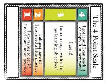 Marzano - based 4 point rubrics for the Visual Arts K-12. Exaples and templates