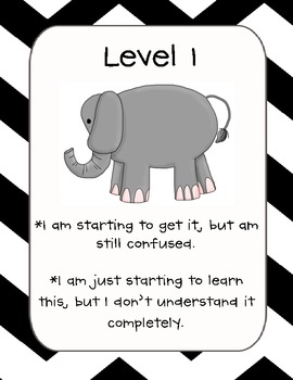 Marzano levels of understanding - Safari Theme