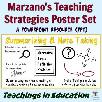 Marzanos Instructional Strategies Poster Set By Teachings In