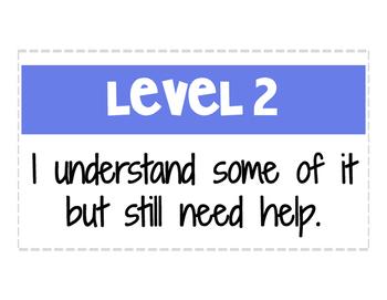 Marzano's Levels of Understanding Posters