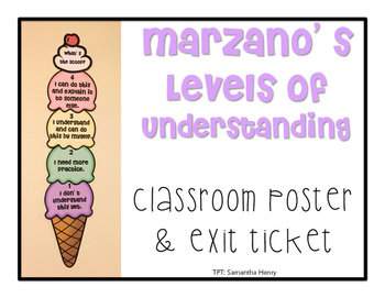 Marzano's Levels of Understanding