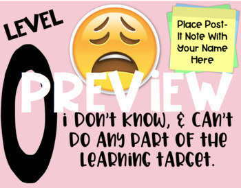 Levels of Understanding (Emoji's Post-It Note Assessment Posters)