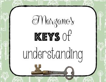 Marzano's Levels of Understanding Key Posters