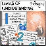 Levels of Understanding posters - chalkboard design