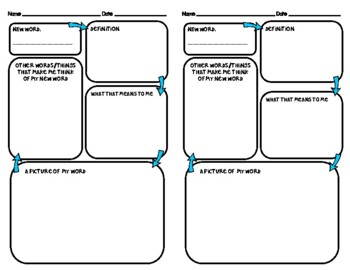 Marzano 39 s vocabulary practice primary template by beth for Marzano vocabulary template