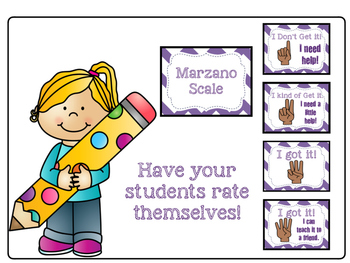 Marzano scale...rating scale