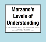 Marzano's Levels of Understanding (0-4 Point Scale) Poster and Rubric