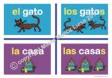 Masculine / Femenine - Singular / Plural Spanish grammar board