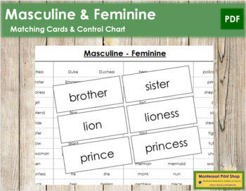 Masculine and Feminine Cards (B/W)