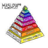 Maslow's Hierarchy Colouring Graphic
