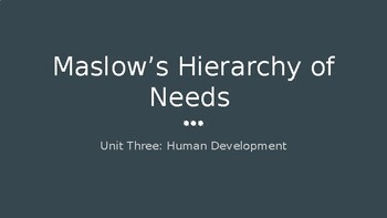 Maslow's Hierarchy of Needs Interactive Slides