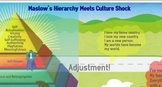 Maslow's Hierarchy Meets Culture Shock