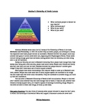 Maslow's Hierarchy of Needs Assignments