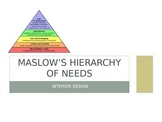 Maslow's Hierarchy of Needs Power Point