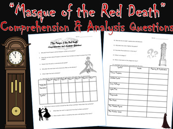 Masque of the Red Death Questions