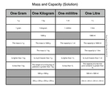 Mass Capacity Vocabulary Activity