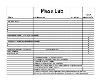 Mass Lab Spreadsheet