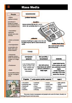 Mass Media - Newspaper Vocabulary