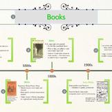 Mass Media Studies on Books: Lesson Plan & Prezi