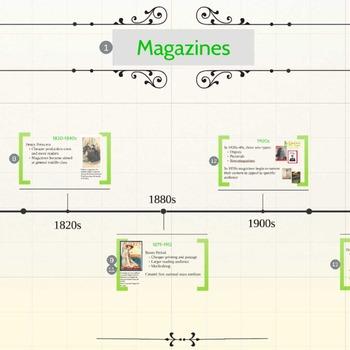 Mass Media Studies on Magazines: Lesson Plan & Prezi