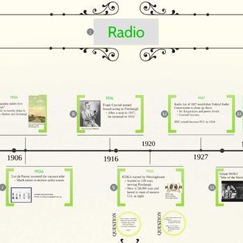 Mass Media Studies on Radio: Lesson Plan & Prezi