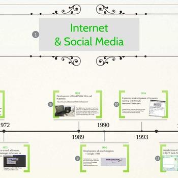 Mass Media Studies on the Internet & Social Media: Lesson Plan & Prezi