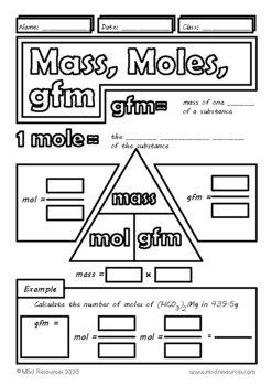 Mass Moles Gram Formula Mass Doodle Review Middle High School Chemistry