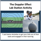 The Doppler Effect - 7 Lab Station Activities