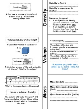 Exploring Density Worksheet | Worksheets, Columns and Middle