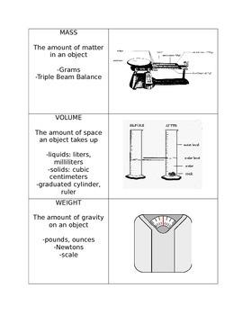 Mass, Volume, Weight notes chart