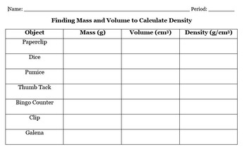 Mass, Volume and Density