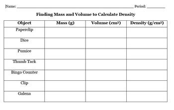 Mass, Volume and Density