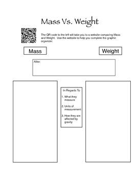 Mass Vs. Weight QR Code Activity
