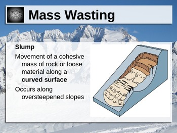 Mass Wasting Power Point