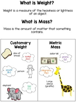 Mass & Weight Mini Book