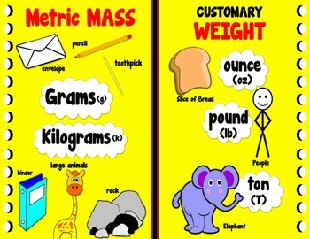 Mass & Weight {Poster/Anchor Chart with Cards for Students}