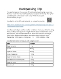 Mass and Volume Backpacking Trip PBL