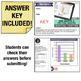 Bar Graphs and Picture Graphs Digital Math Center - Power Point & Google Version
