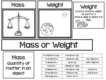 Mass or Weight Freebie Metric