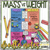 Mass vs Weight Doodle Notes