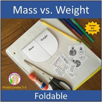 Mass vs. Weight Foldable