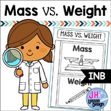 Mass vs. Weight: Interactive Notebook Activity